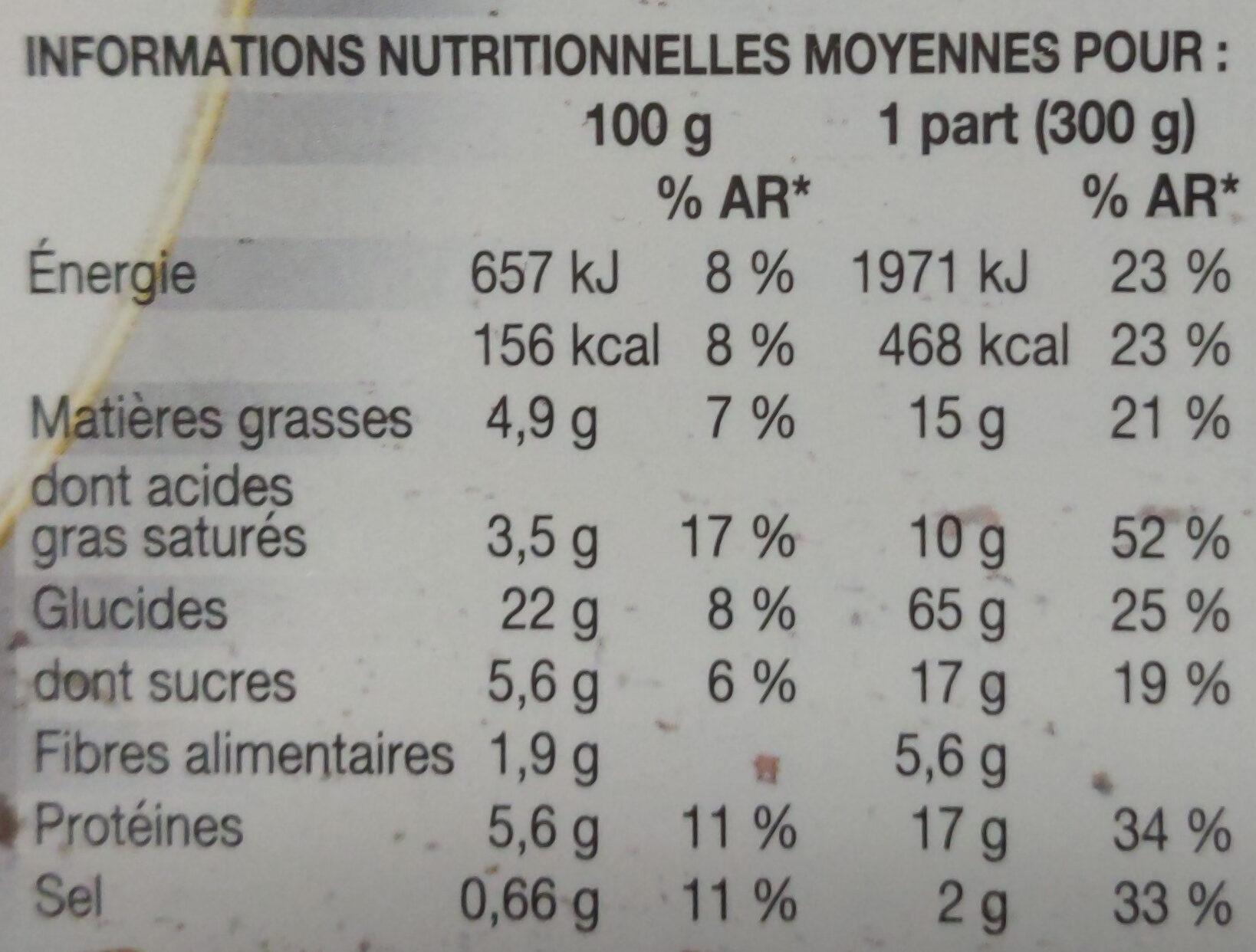 Gnocchis au chèvre et aux épinards sauce tomate - Voedingswaarden - fr