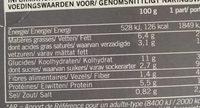 Gratin de conchiglioni - Informations nutritionnelles - fr