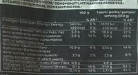 Poêlée de ravioles poulet champignons - Nutrition facts