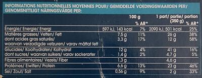 Saumon en croûte d'amande - Informations nutritionnelles - fr