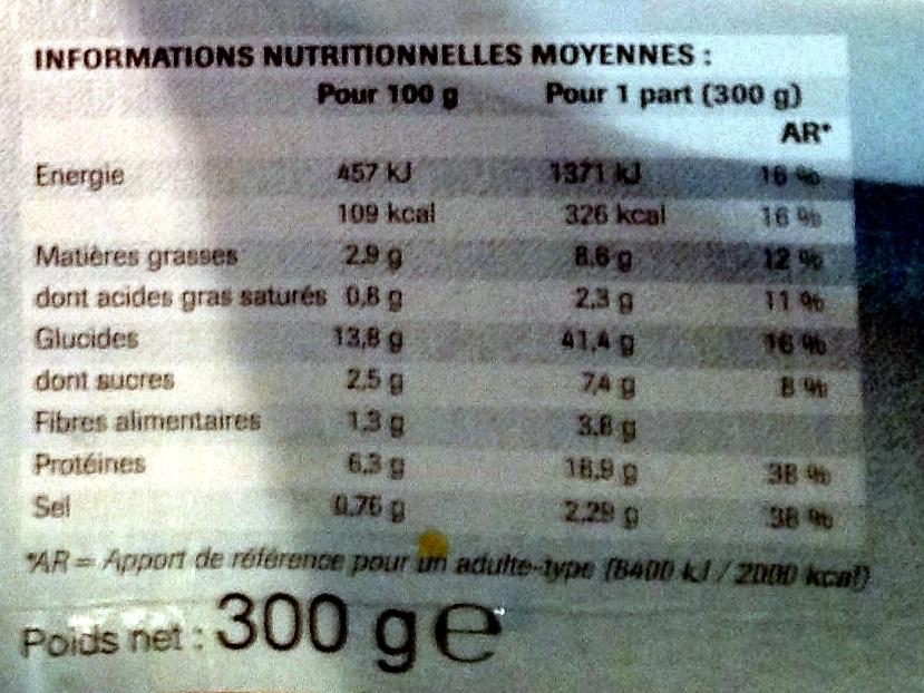 Poulet façon fajitas et riz aux épices - Informations nutritionnelles