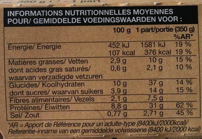 Bœuf Mariné, Nouilles et Légumes Sautés - Voedingswaarden - fr