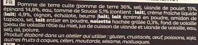 Gratin de Poulet, Écrasée de Pomme de Terre, Fondue d'Épinards, Tomme de Savoie - Ingrédients