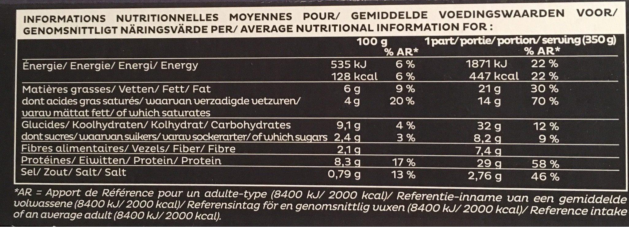 Gratin de Poulet, Écrasée de Pomme de Terre, Fondue d'Épinards, Tomme de Savoie - Informations nutritionnelles
