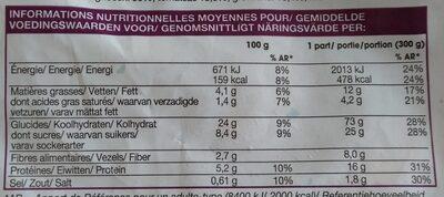 Poêlée de gnocchis (tomates, mozzarella) - Valori nutrizionali - fr