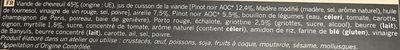 Civet de Chevreuil, Sauce au Pinot Noir et aux Airelles - Ingrédients
