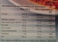 Lasagnes aux légumes grillés et à la mozzarella, Surgelées - Nährwertangaben - fr