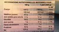 Colombo de poissons, riz et lentilles corail - Voedingswaarden