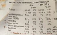 Colombo de poissons, riz et lentilles corail - Voedingswaarden - fr