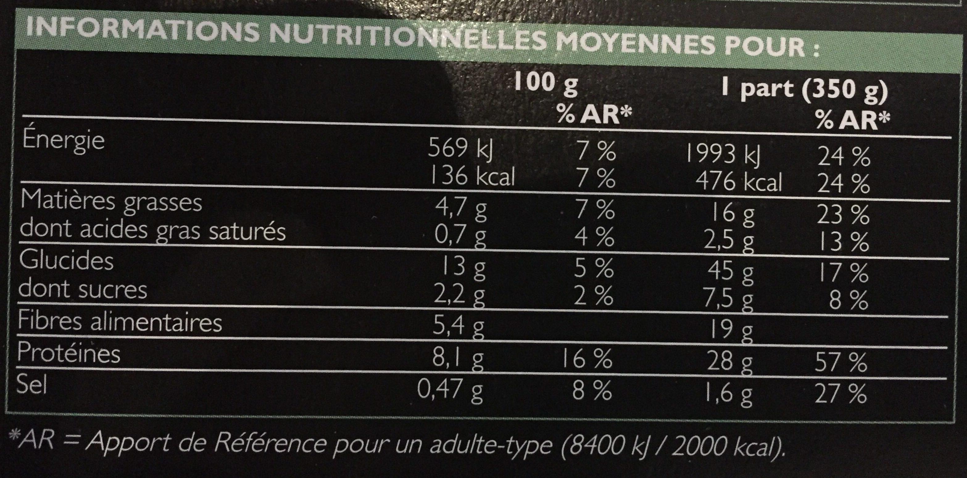 Boulettes Lentilles Corail, Nouilles de Riz aux Légumes Sauce Cacahuète - Informations nutritionnelles - fr