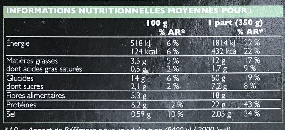 Chili sin Carne et Riz Veggie - Informations nutritionnelles