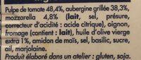 Melanzane alla Parmigiana - Ingrédients - fr
