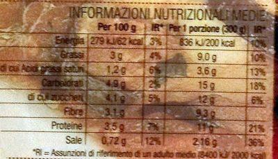 Melanzane Alla Parmigiana - Nährwertangaben
