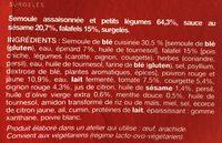 Falafels - Ingrédients