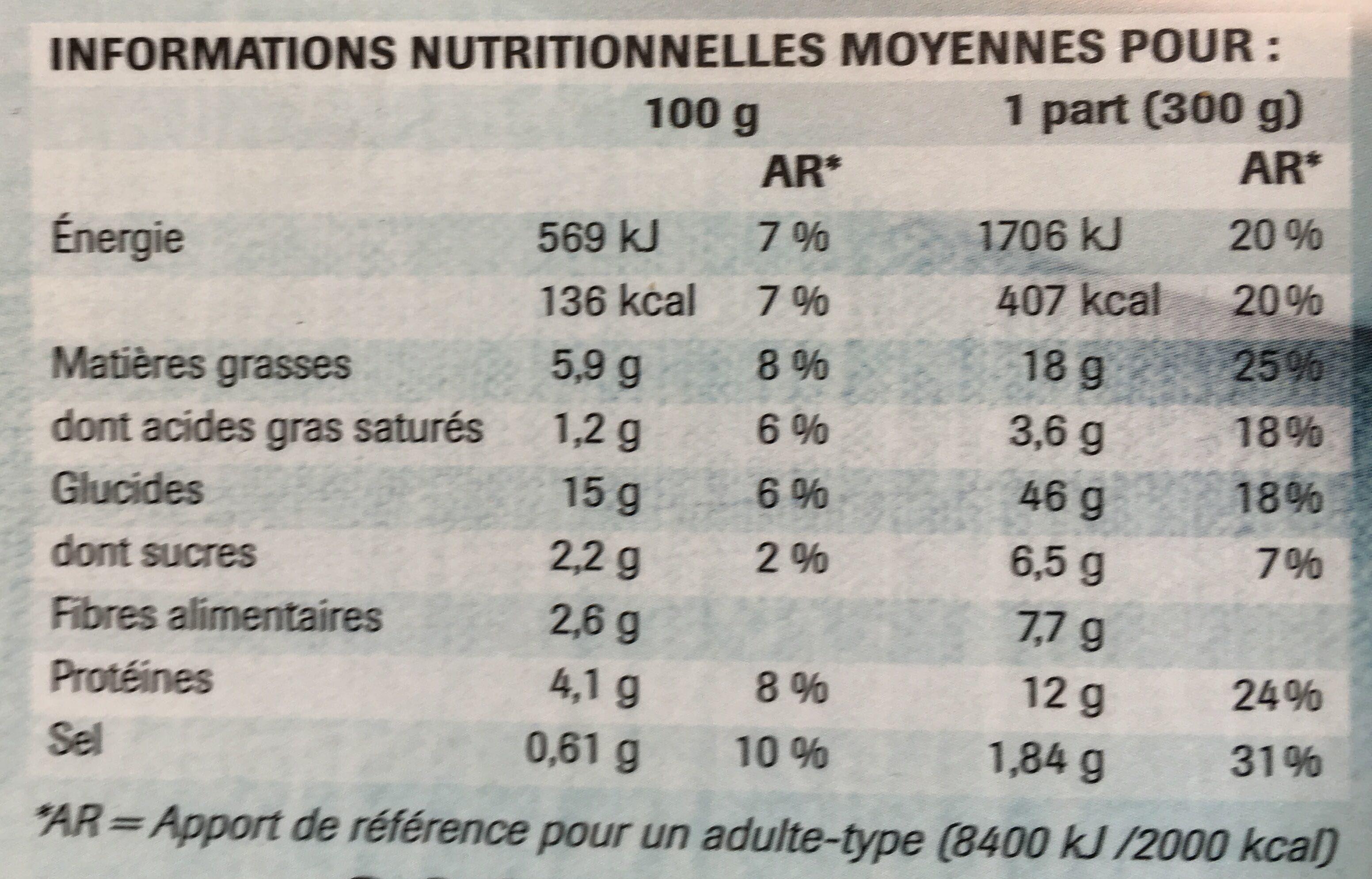 Falafels et semoule au petits légumes - Informations nutritionnelles - fr