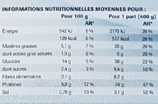 Couscous 400 g - Informations nutritionnelles