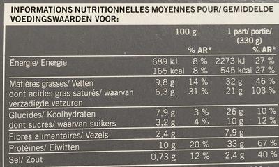 Parmentier de Bœuf Charolais, écrasée de pommes de terre au Comté AOP - Informations nutritionnelles - fr