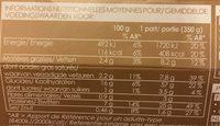 Saint-Jacques risotto aux morilles, poêlée de fèves et asperges - Informations nutritionnelles - fr