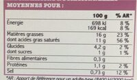 Ma sauce à la truffe brumale 1 % - Informations nutritionnelles - fr