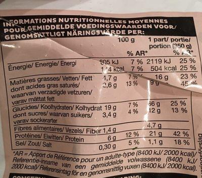 Pâtes Orecchiette au Fromage de Chèvre et au Miel, Pignons de Pin - Nutrition facts