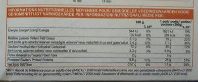 Gratin de pâtes poulet - Informations nutritionnelles