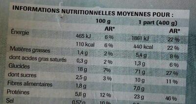 Poulet sauce teriyaki et riz au sesame - Informazioni nutrizionali - fr