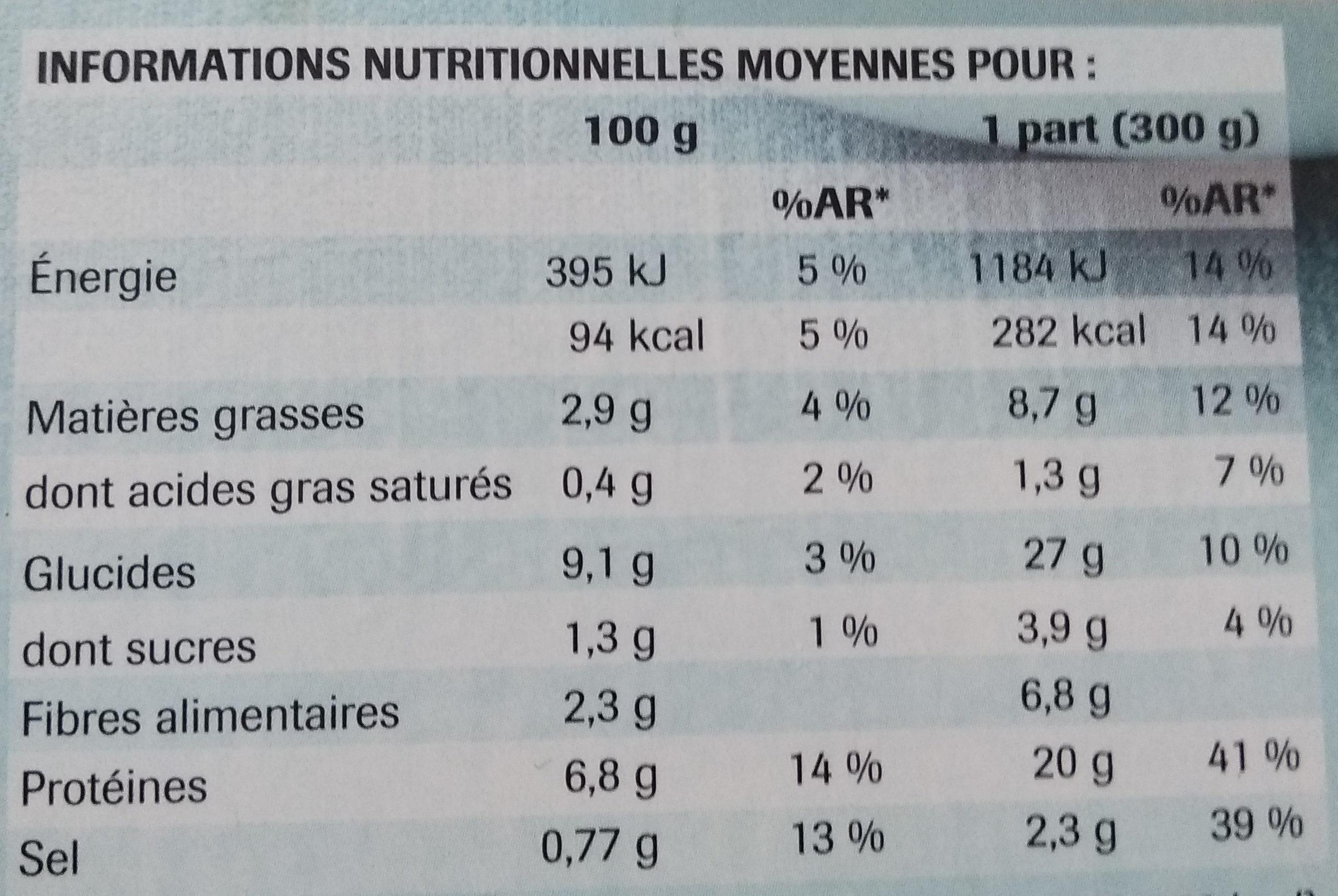 Poulet, Nouilles Asiatiques et Légumes Wok - Informations nutritionnelles