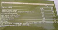 Assortiment de 2 Bao burgers - Informations nutritionnelles