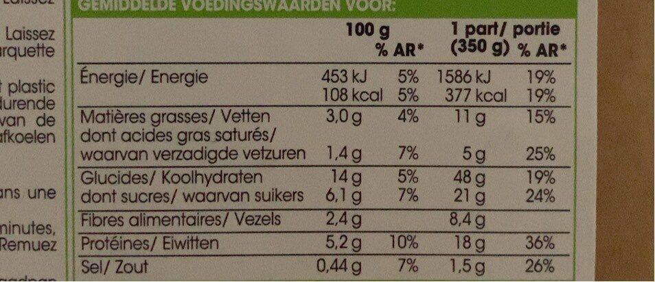 Patate douce grillée, boulghour, légumes verts, chèvre, sauce aux herbes - Informations nutritionnelles - fr