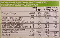 Patate douce grillée, boulghour, légumes verts, chèvre, sauce aux herbes - Valori nutrizionali - fr