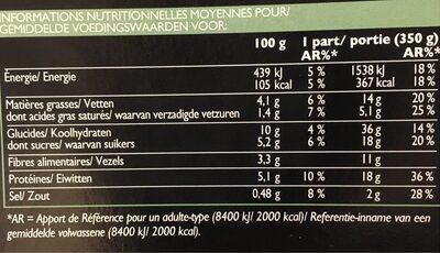 Lasagnes aux légumes - Voedingswaarden - fr