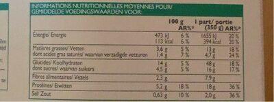 Lasagnes aux légumes - Valori nutrizionali - fr