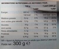 Paëlla formule express - Informations nutritionnelles