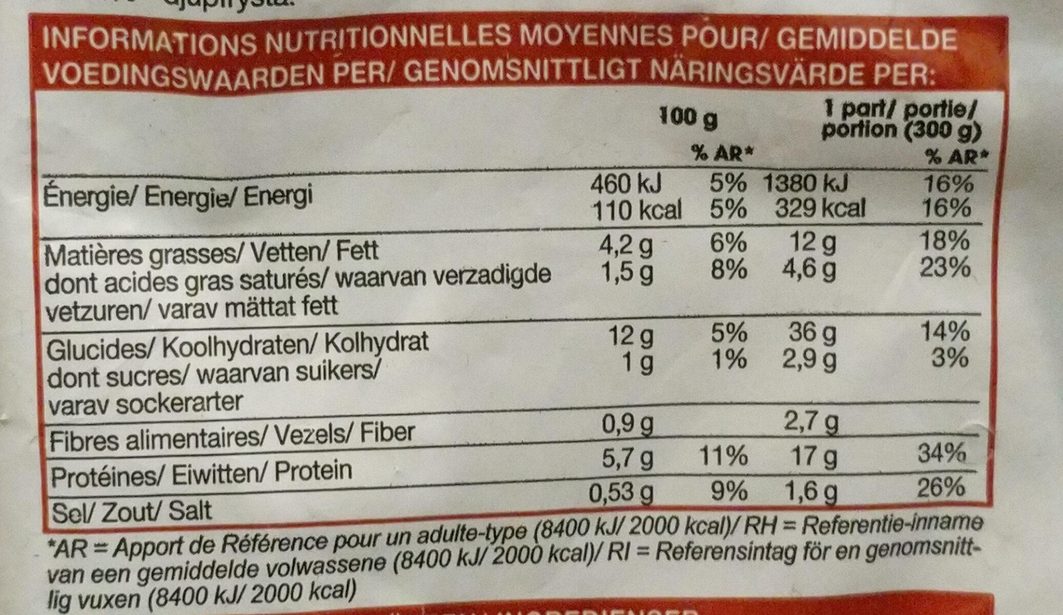 Tagliatelles au saumon sauce tomatée, légumes - Nutrition facts - fr