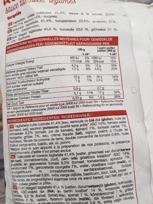 Tagliatelles au saumon sauce tomatée, légumes - Valori nutrizionali