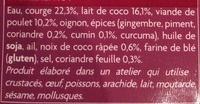 Soupe de courge, poulet et lait de coco - Ingrédients