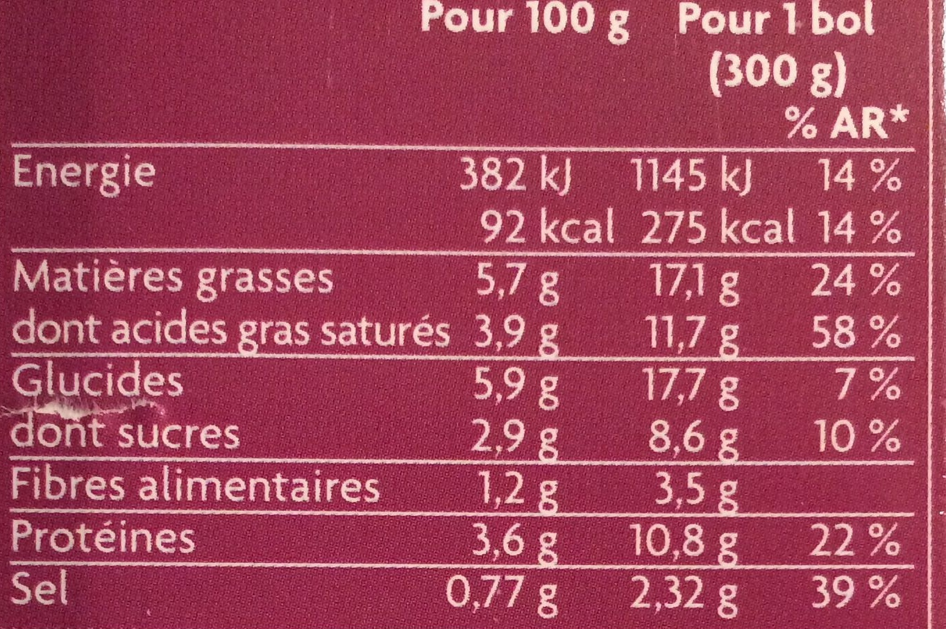 Soupe de courge, poulet et lait de coco - Informations nutritionnelles