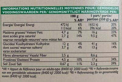 Gratin de coquilettes au blé complet - Nutrition facts - fr