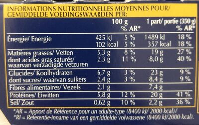 Filet de bar - Nutrition facts - fr