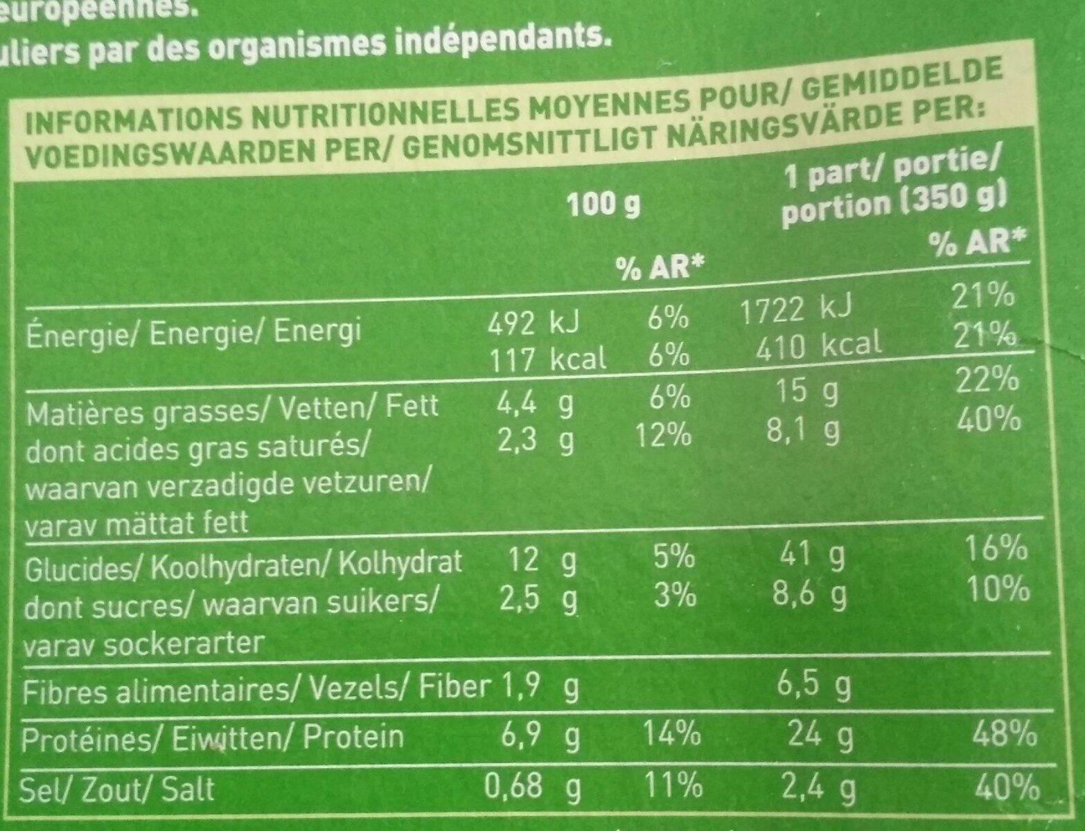 Lasagnes - Valori nutrizionali - fr