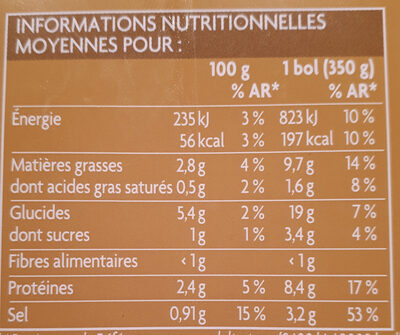Soupe Mandu guk au poulet - Valori nutrizionali - fr