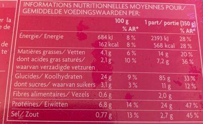 Poulet pandan et riz cuisiné - Informations nutritionnelles - fr