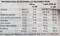 Penne et légumes du soleil Bio - Nutrition facts