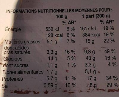 Risotto aux légumes verts et aux champignons - Informazioni nutrizionali - fr