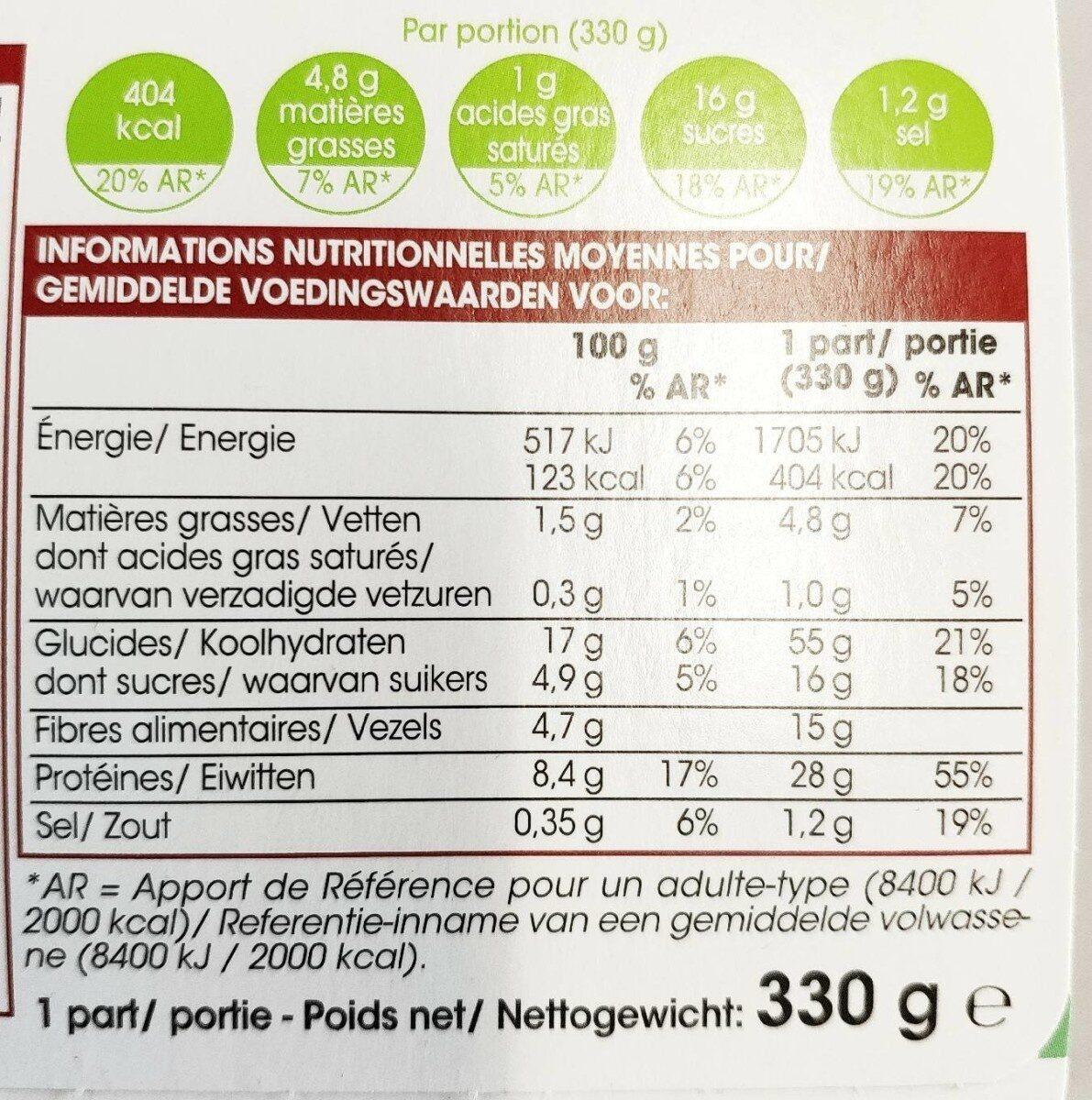 Aiguillettes de poulet au miel et épices, semoule et légumes - Nutrition facts - en