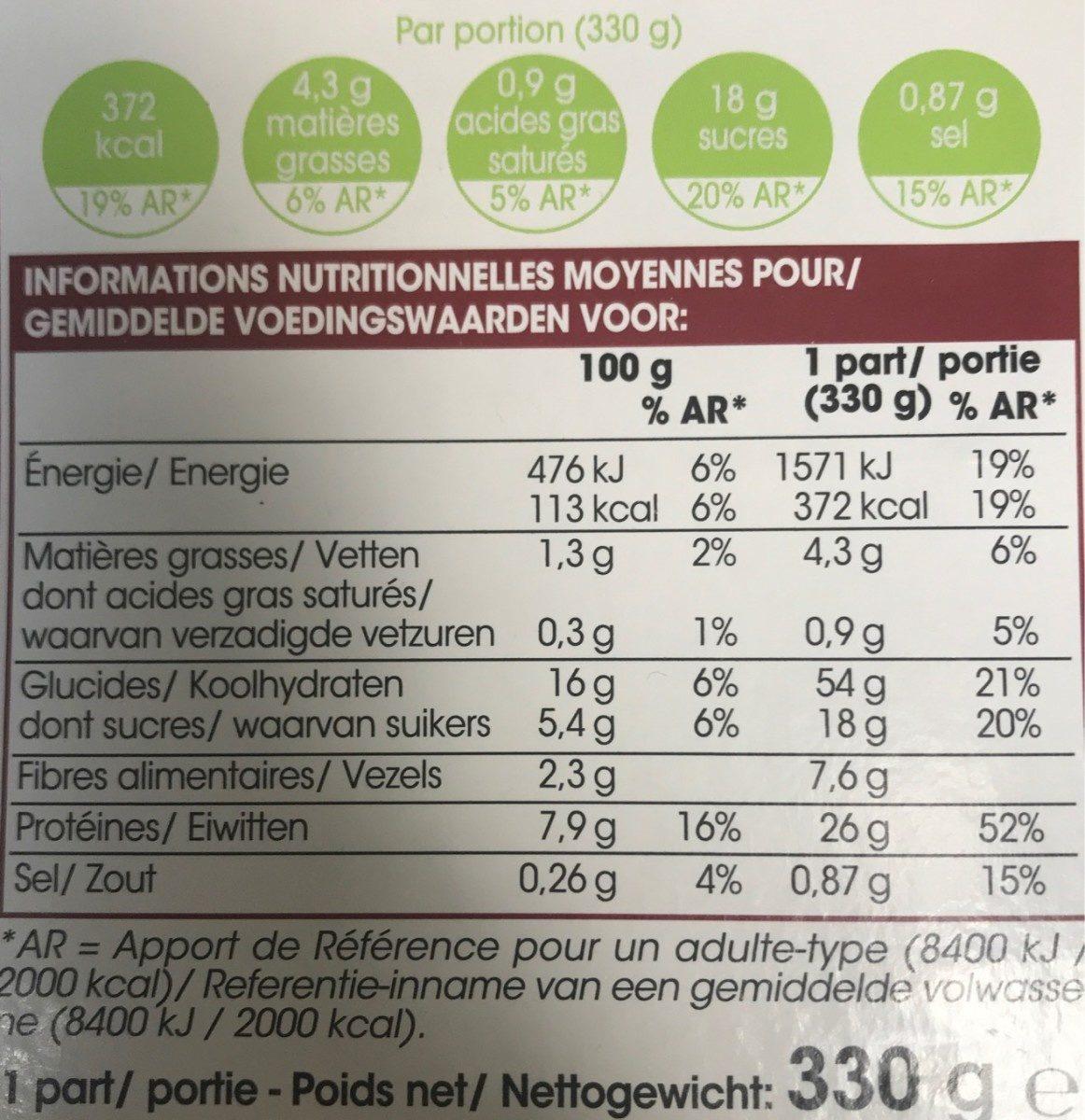 D'équilibre - Aiguillettes de poulet - Voedingswaarden - fr