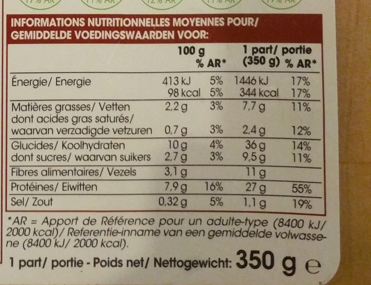 Emincés de poulet +équilibre - Nutrition facts - fr