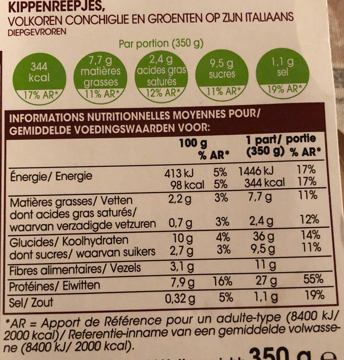 Emincés de poulet +équilibre - Valori nutrizionali - fr