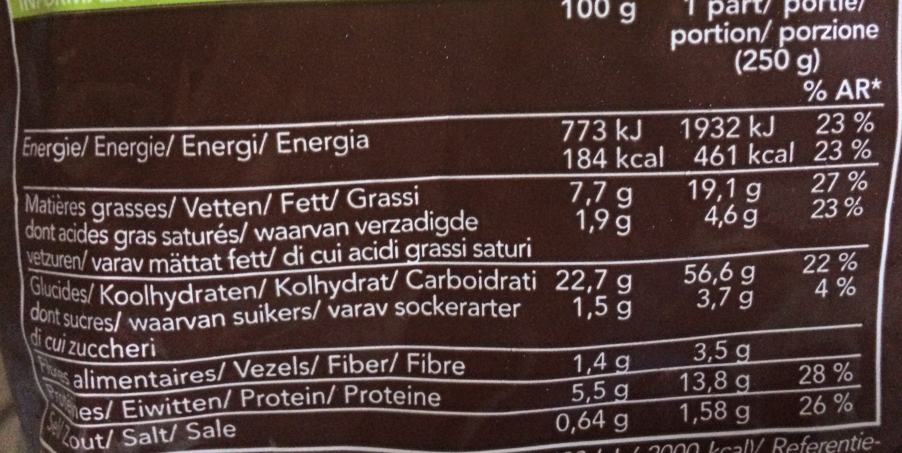 Pâtes linguines aux pesto rosso - Voedigswaarden