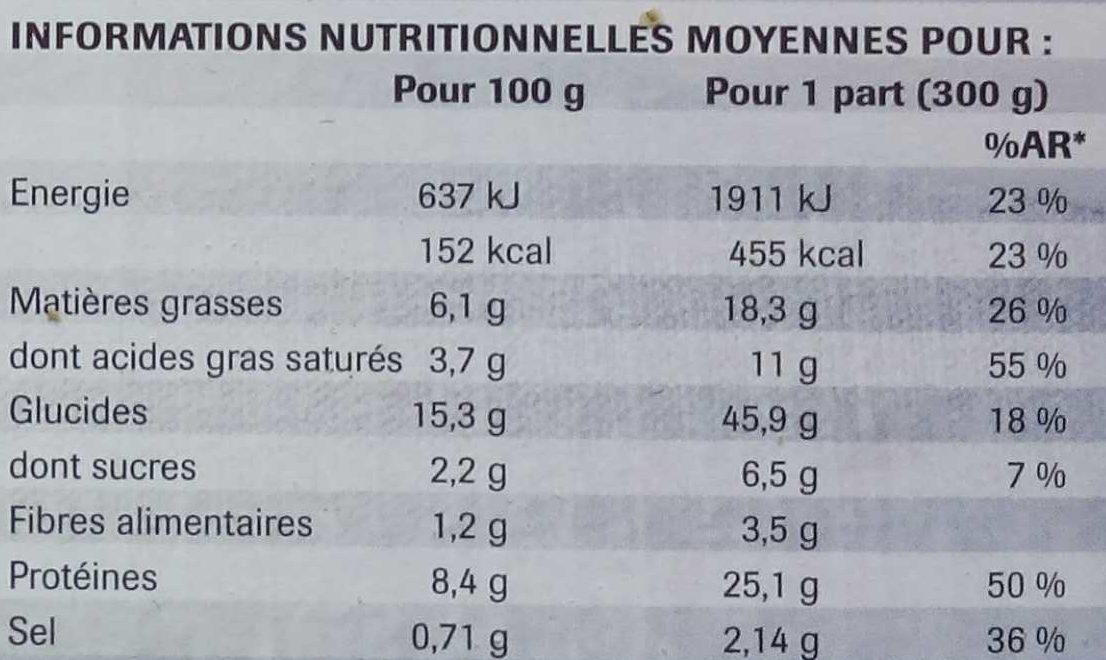 Poulet et mini-farfalles sauce aux 3 fromages - Informations nutritionnelles